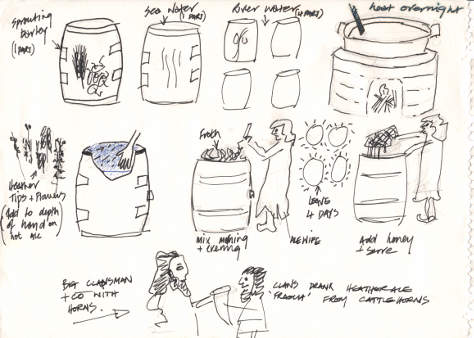 A mid-1990s sketch by Bruce Williams showing how the Picts would have brewed heather ale.