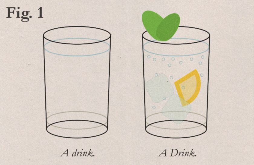 Diagram: a plain glass of water vs. a drink with ice, fruit, herbs....