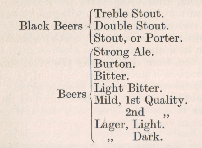 Black beers (treble stout, double stout, stout, or porter); Beers (Strong Ale, Burton, Bitter, Light Bitter, Mild, Lager)