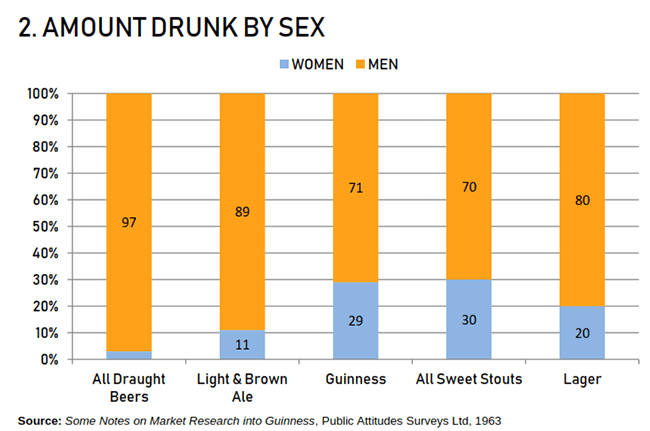 Graph -- amount drunk by sex