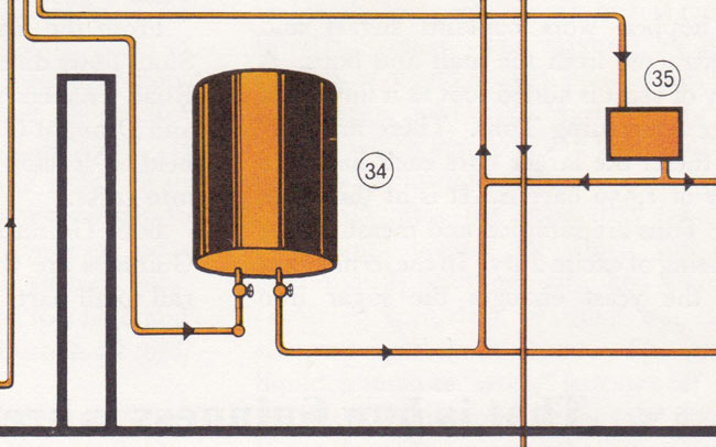 Detail from a brewing process diagram